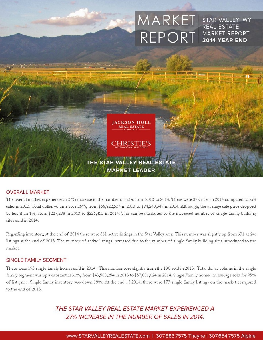 Star Valley Wyoming Real Estate Market Report