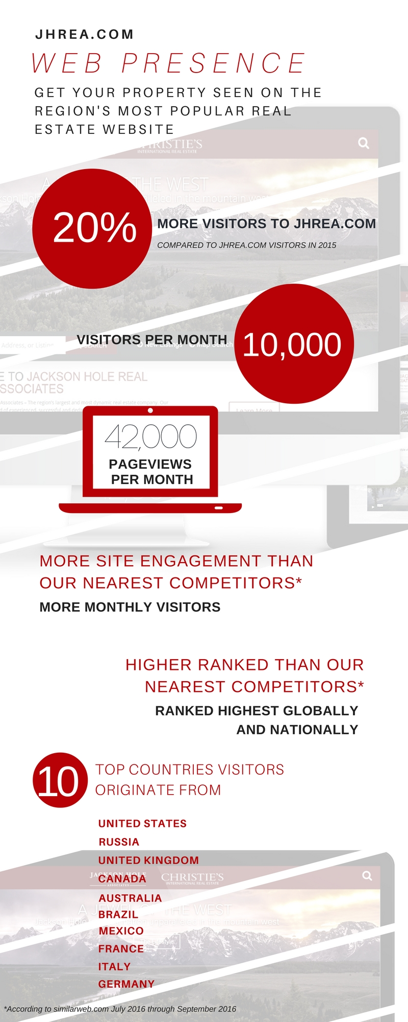 web-presence-infographic-october-2016