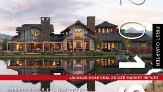 Market Report: Jackson Hole Market Starts off Strong