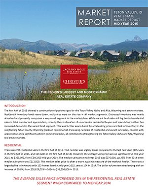 Teton Valley Real Estate Market Report